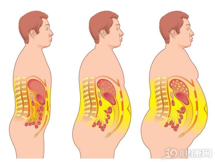 提醒:身體這6個變化告訴你,不吃早餐不可取
