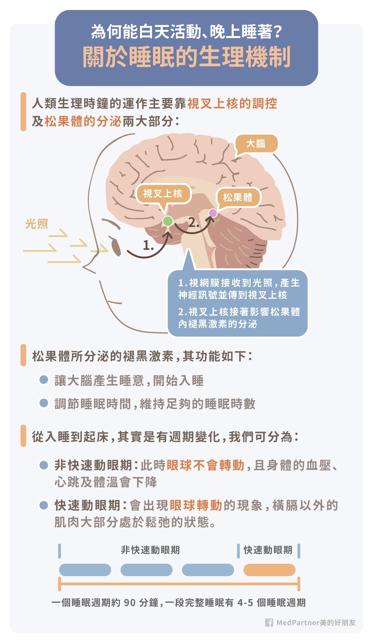 失眠怎麼辦?安眠藥可以吃嗎?醫師教你正確戰勝失眠!