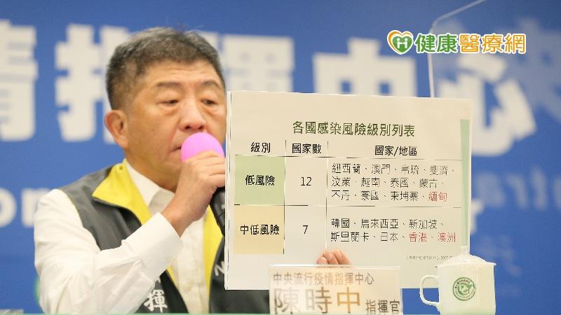 【新冠肺炎報導】國內維持451人確診 440人解除隔離_菜花