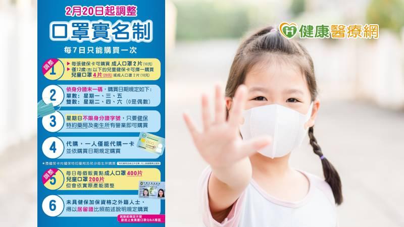 買口罩看過來~台北市健康服務中心開賣!_牙齦整形